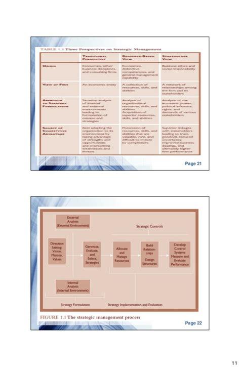 pengertian layout classroom pengertian dan ruang lingkup manajemen strategik