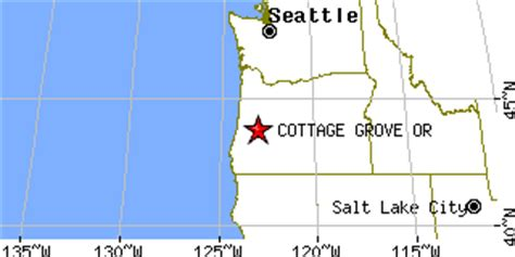 cottage grove oregon or population data races