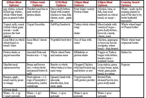weight loss calendar print out calendar template 2016