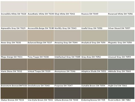 kitchen paint colors on balanced beige anew gray and sherwin williams greige