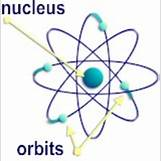 Gold Atomic Structure Model | 474 x 480 jpeg 30kB