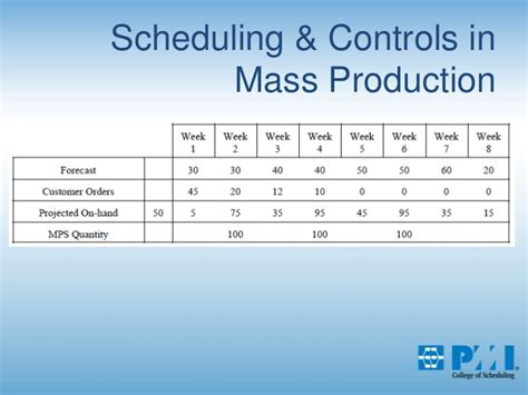 Manufacturing Route Card Template by Production Routing Sheet Pictures To Pin On