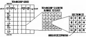 california township and range map section township range diagram township and range system