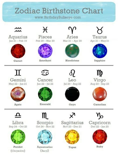 scorpio birthstone color pin by patti welch on a aries 4 zodiac