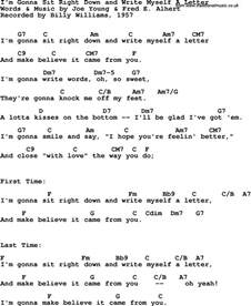song lyrics with guitar chords for i m gonna sit right