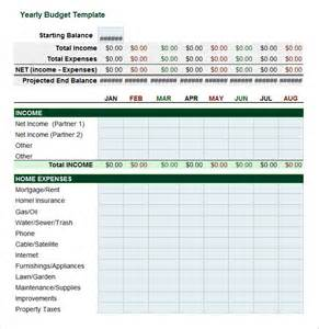yearly budget planner template blank budget worksheet abitlikethis
