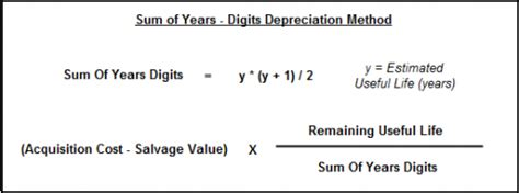 Projected Unit Credit Method Formula Depreciation Refers To Tax Credit Which Enables Filer To Recover Cost Of Goods Or Assets
