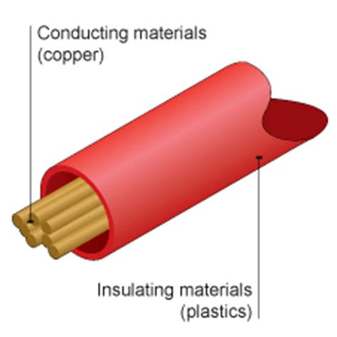 why do electrical conductors need insulation gcse bitesize properties of materials