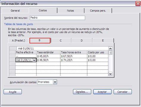 tabla de tasas de costo cos project curso gratis de microsoft project 2007 aulaclic 5 costos