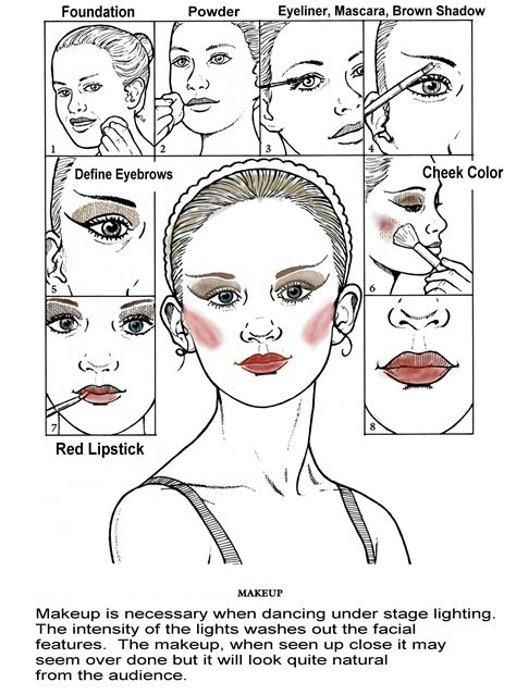 eyeshadow diagram stage makeup diagram this is actually helpful west