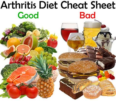 healthy fats for joints arthritis diet sheet healthy