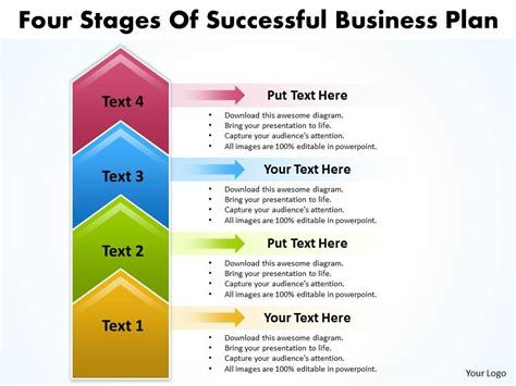 Business Powerpoint Templates Four State Diagram Ppt Of Successful Plan Sales Slides 4 Stages Business Strategy Template Powerpoint