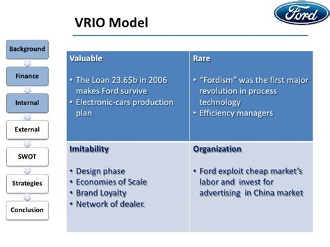 Vrin Model Exle