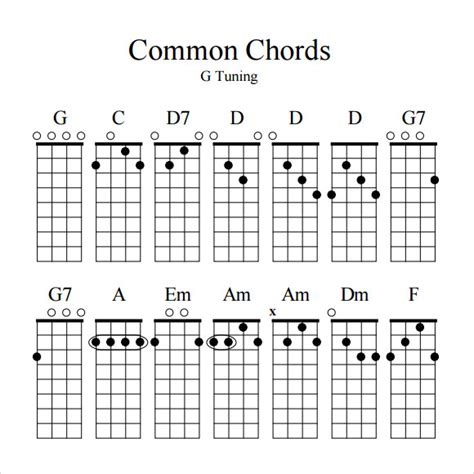 banjo chord chart template 7 sle banjo chord charts sle templates
