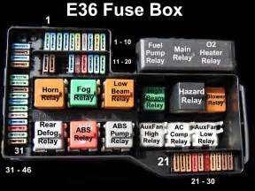 95 m3 fuse box get free image about wiring diagram