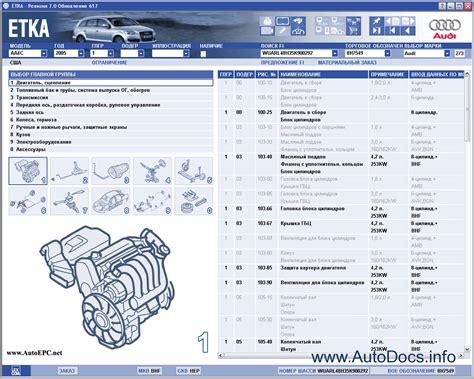 volkswagen parts audi vw etka 7 2 spare parts catalog all models audi