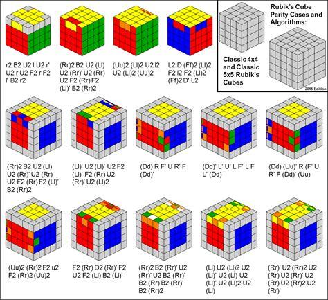 solving 4x4 rubik s cube tutorial how to solve 5x5x5 rubik s cube pdf