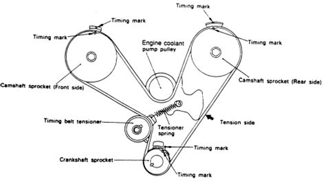 jayco pop up wiring diagram jayco eagle pop up wiring diagram cable pulley diagram on jayco pop up wiring diagram