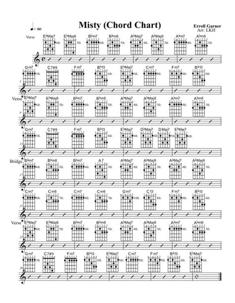 tutorial guitar jazz jazz guitar lessons misty chord melody chart modal