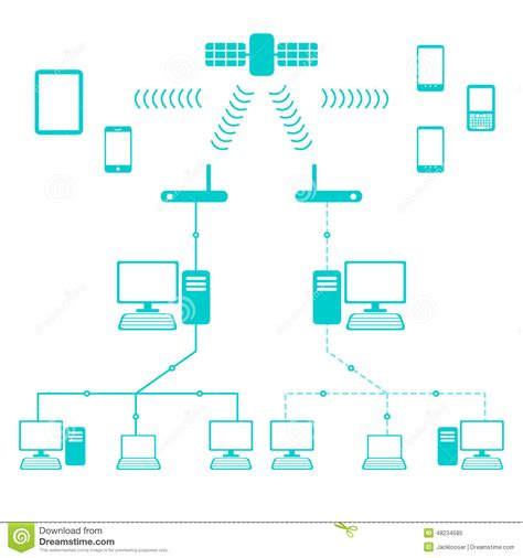 network flow chart network flow diagram stock vector image of signal
