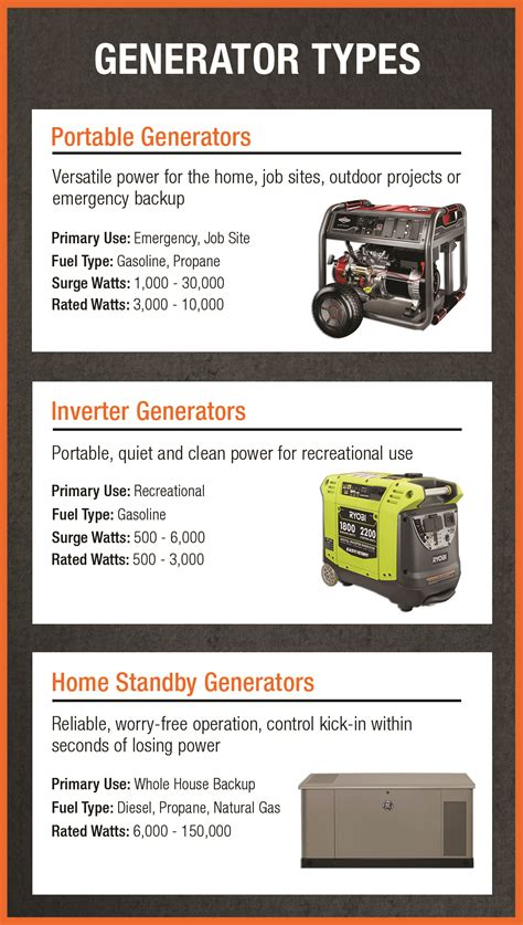 the home depot decoding the generator what you need to