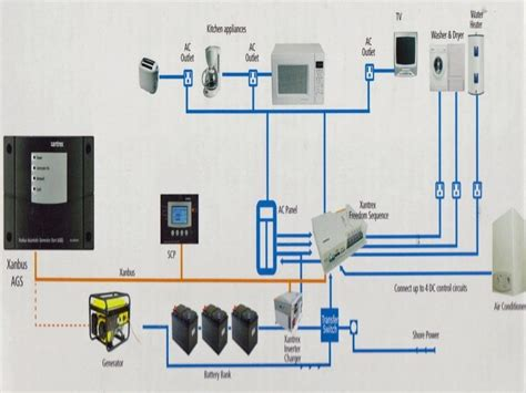 freedom 10 inverter wiring diagram wiring diagram with