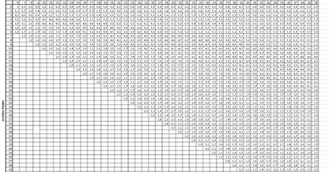 punkte noten tabelle grundschule markus meint notentabelle f 252 r lehrer