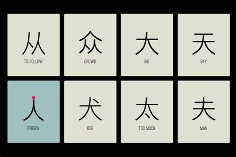 Easy To Draw Japanese Symbols by Easy Symbols To Draw And Their Meanings