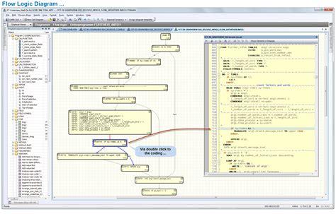 program logic diagram logic diagram roslonek program logic best free home