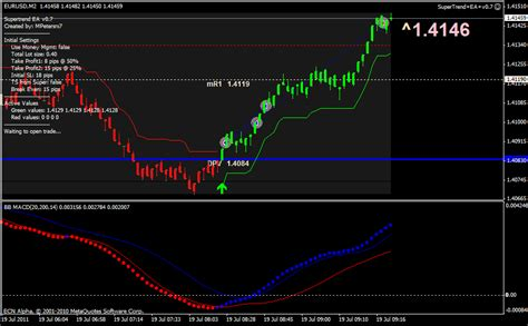 Top 10 Sound Bars Request For A New Ea From This Indicator Forex Factory