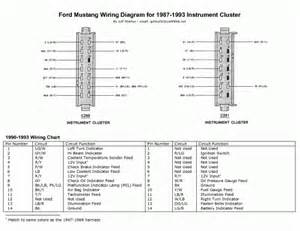 pdf ebook ford mustang wiring diagram for 1987 1993