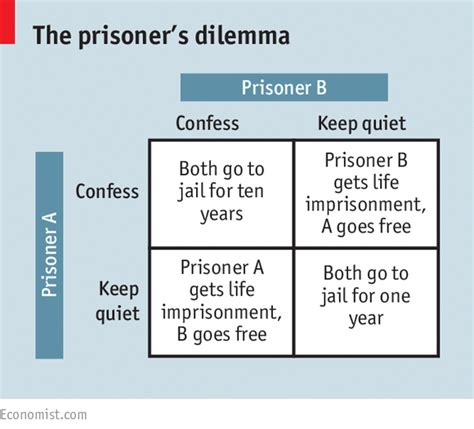 what is the nash equilibrium and why does it matter the