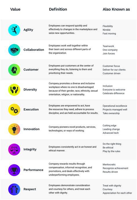 measuring culture  leading companies