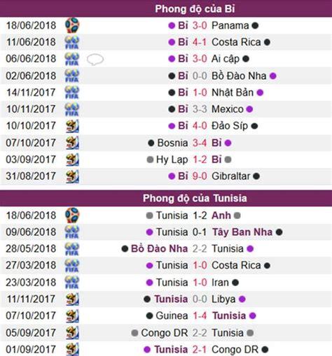 ph 226 n t 237 ch tỷ lệ bỉ vs tunisia 19h00 ng 224 y 23 6 bỉ thắng