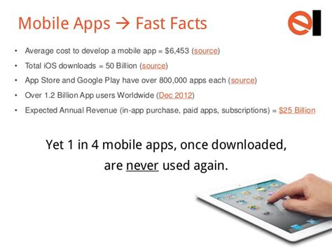 2014 Ios Mobile App Promotion Strategy Template Mobile App Strategy Template