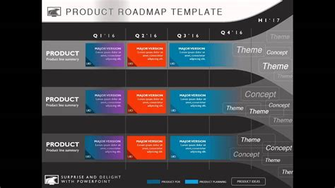 My Product Roadmap Product Roadmaps For Powerpoint Youtube Product Roadmap Powerpoint