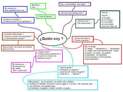 le thme espagnol grammatical 2729894195 les quichotteries de delphine blog
