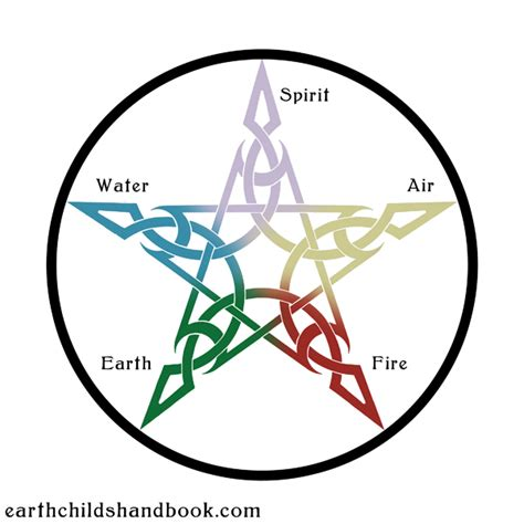 Breath Of Earth Blood Of Earth symbol for earth air water cladem