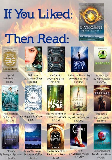 all we knew the cabots books if you loved divergent then read some of these titles i