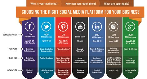 2016 social media marketing infographic 10 social media marketing cheatsheets infographics for