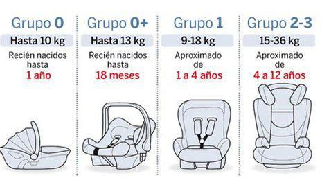 normativa sillas auto normativa de sillas de autos para ni 241 os 2017 en chile