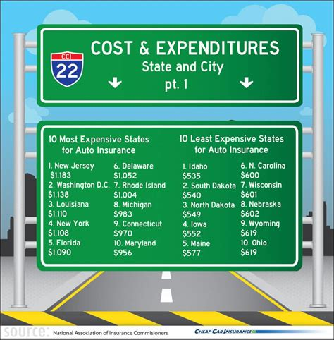 Cheap Car Insurance In Iowa and Why You Must Take Action Today