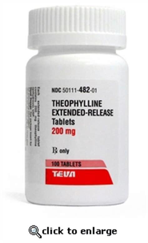 theophylline for dogs theophylline er 200mg per tablet