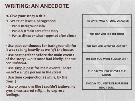 exle of anecdote what is an anecdote in an essay sle anecdote essay