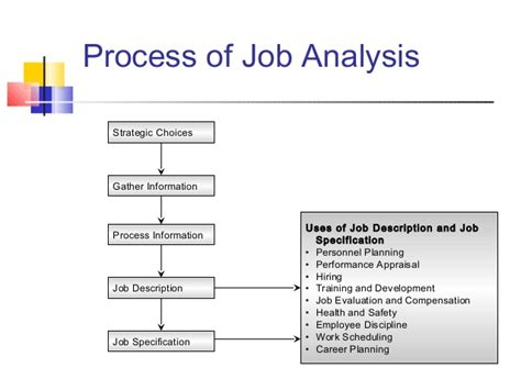 Internship Positon At Chicago For Mba In Information Systme by Mba Ii Hrm U 2 2 Analysis