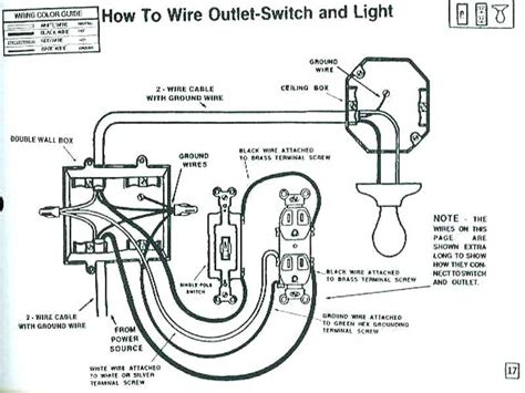 basic electrical wiring for dummies wiring diagram with