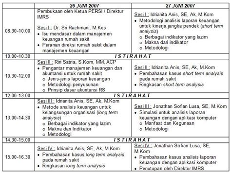 Analisis Laporan Keuangan By Dr Kasmir f4d1l 2009