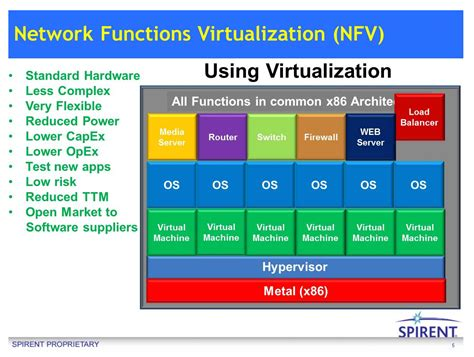 network function virtualization concepts and applicability in 5g networks wiley ieee books the 3g4g what is network function virtualisation nfv