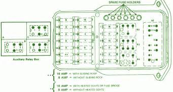 1988 mercedes 190e fuse box diagram circuit wiring diagrams