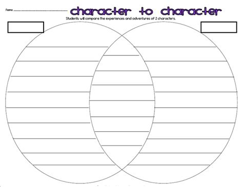 How To Compare And Contrast Two Characters In An Essay by 1000 Images About Venn Diagrams On Pumpkins Graphic Organizers And Graphics